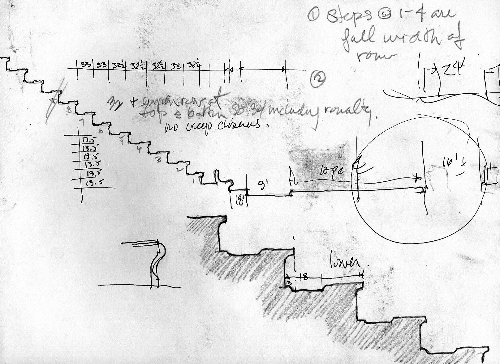 Book-pg76- Epidaurus.jpg