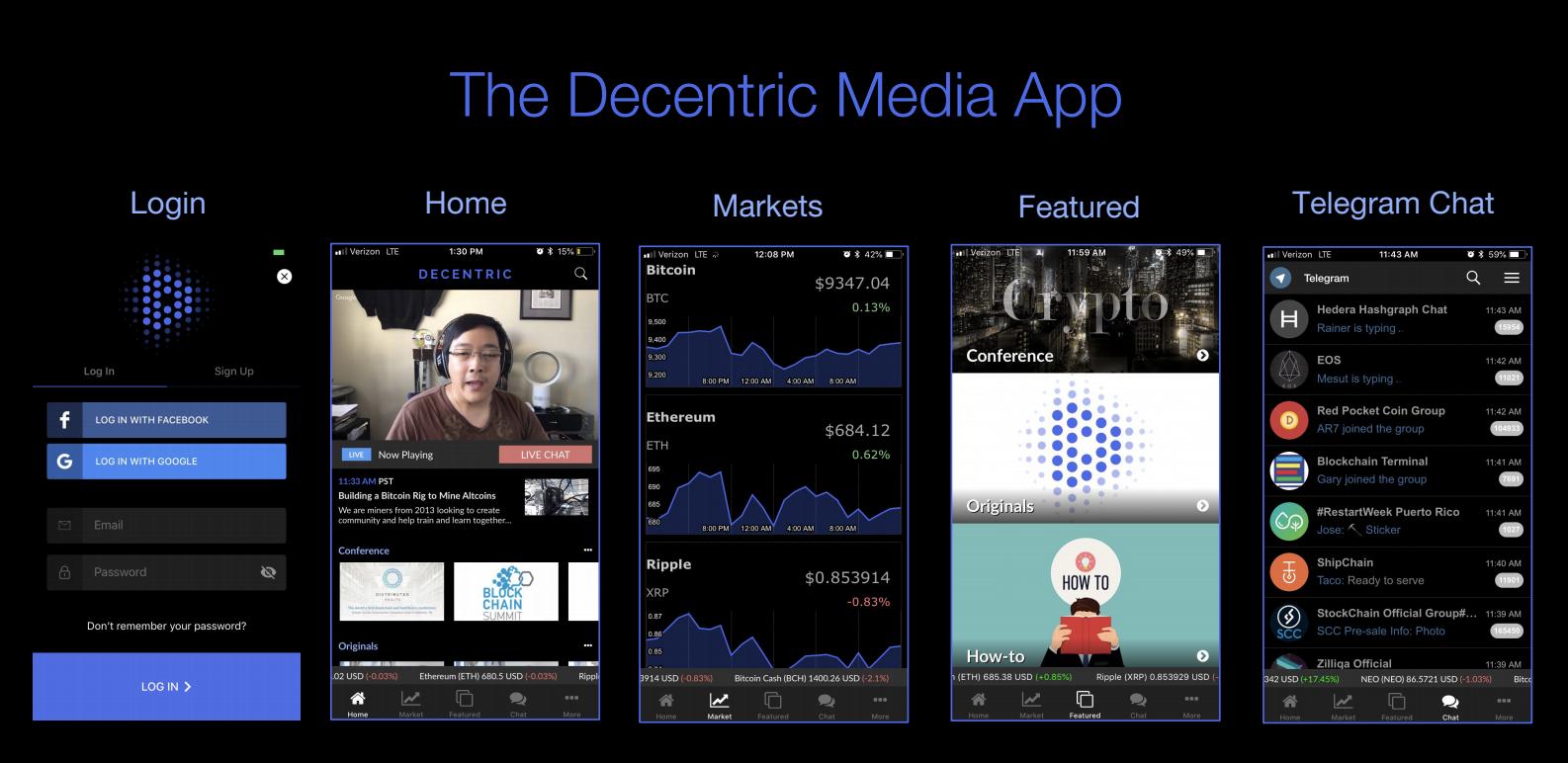 Decentric Media - December 2018 - May 2018
