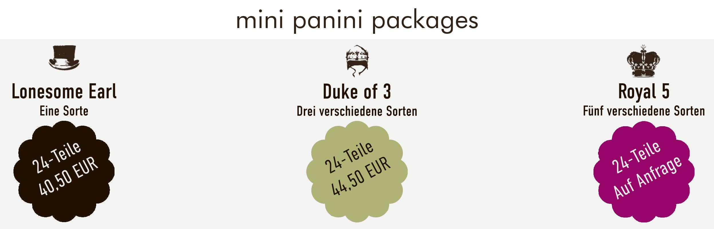 Mini Panini Packages