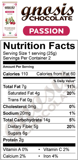 Passion-Nutrition-Facts.jpg
