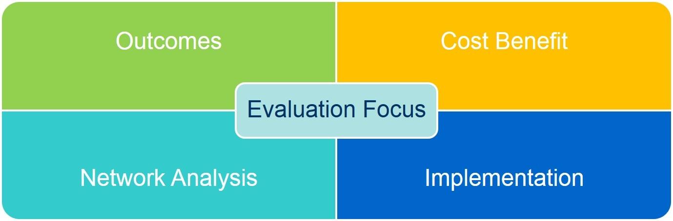 evaluation focus.jpg2.jpg