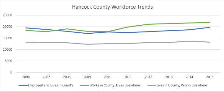Statistics courtesy of the Bureau of Labor Statistics.