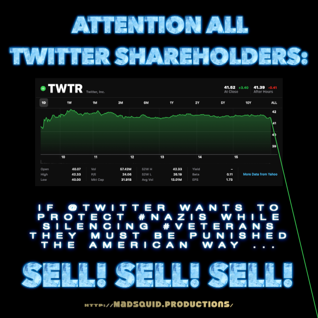 Calling on Twitter Investors to Sell MEME.png