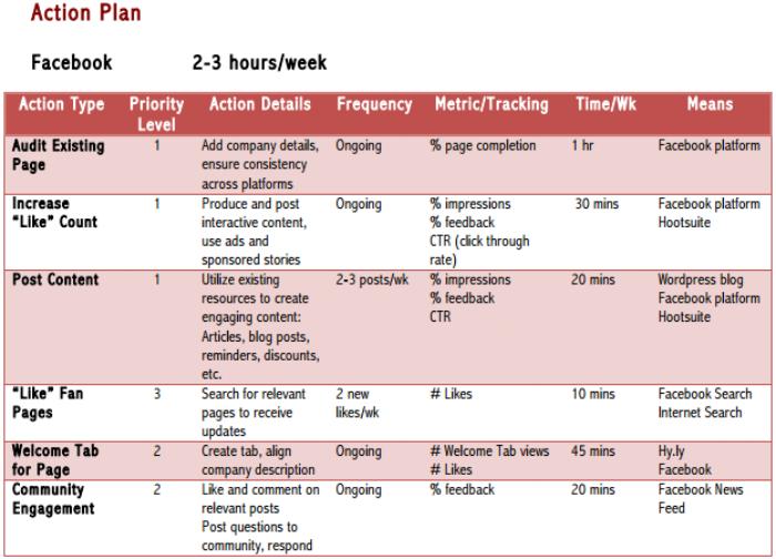 social-media-proposal-template-11-1.png