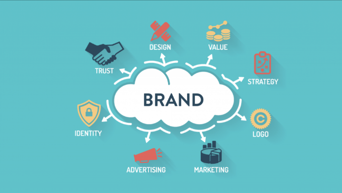 brand-strategy-1024x579.png