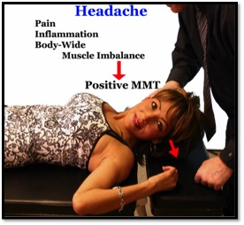 Figure 1    MMT makes it possible to diagnose this fundamental component of tension-type or cervicogenic headaches