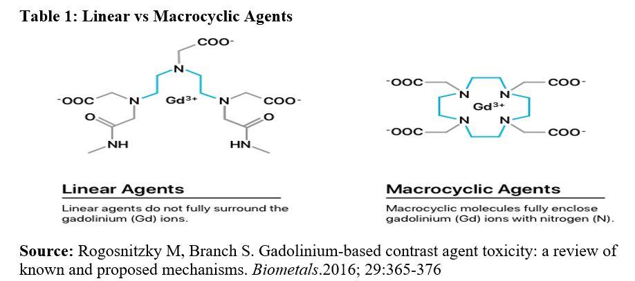 Gadolinium table1.JPG
