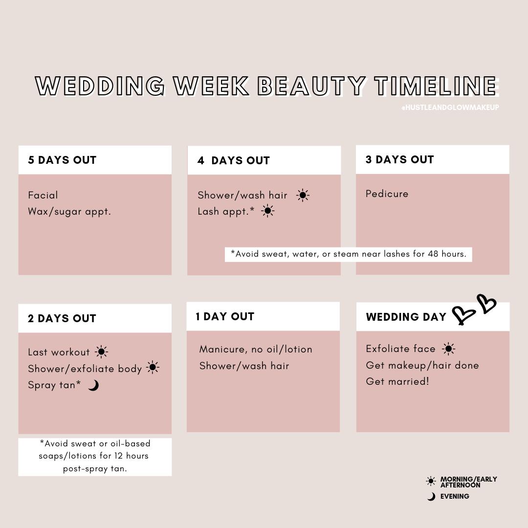 Wedding Week Beauty Timeline