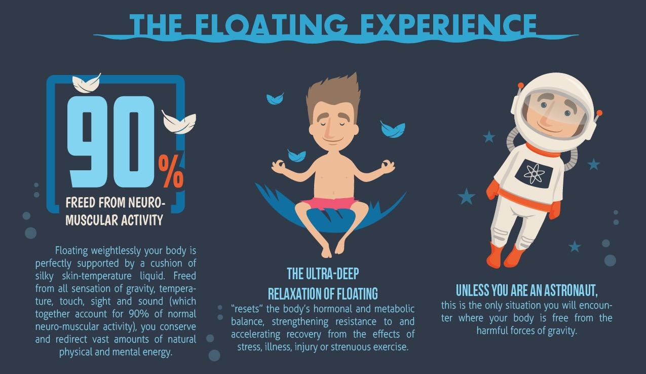 Float6.jpg