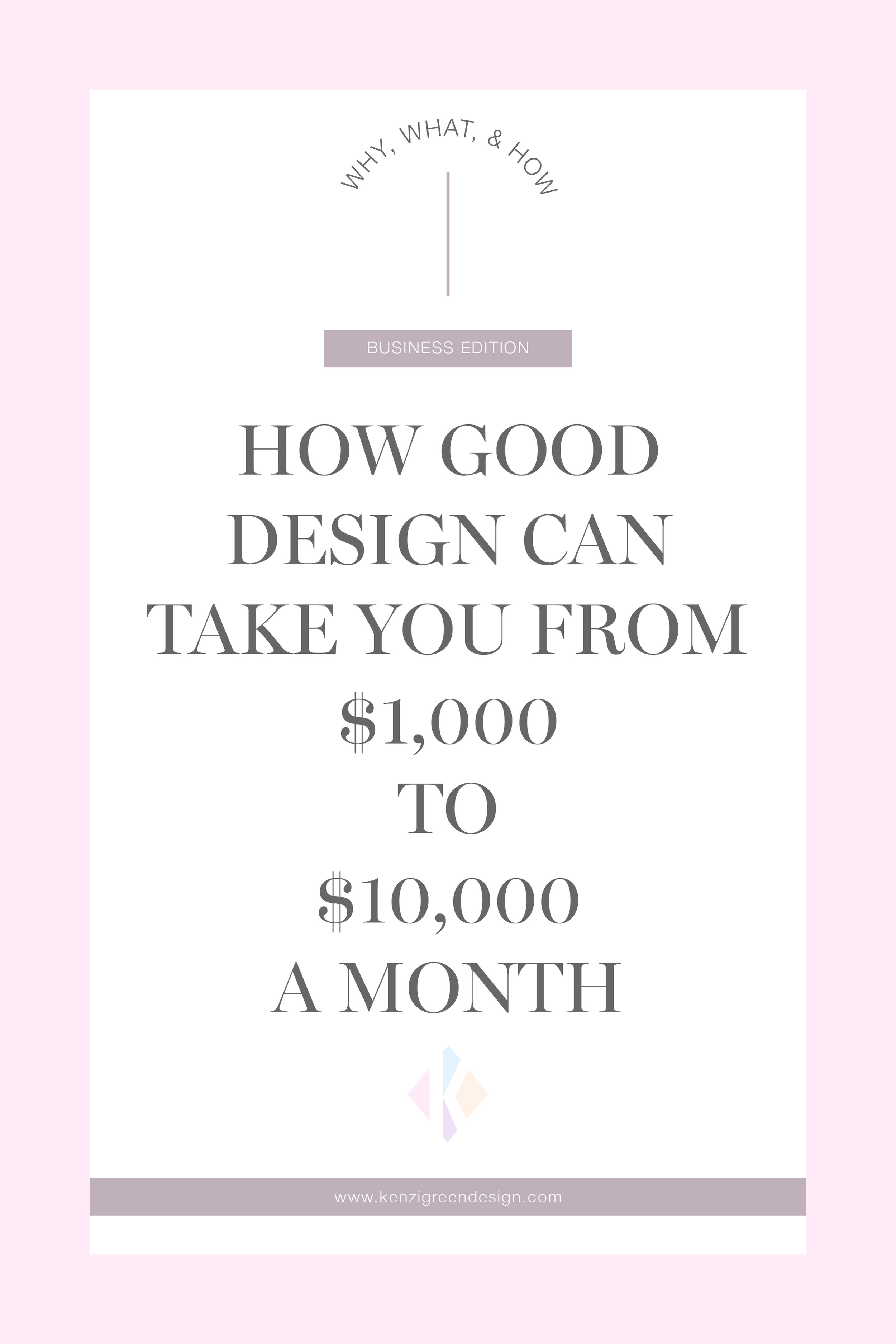 How Good Design Can Take You From 1,000 to 10,000 A Month #branding #design #businesstips