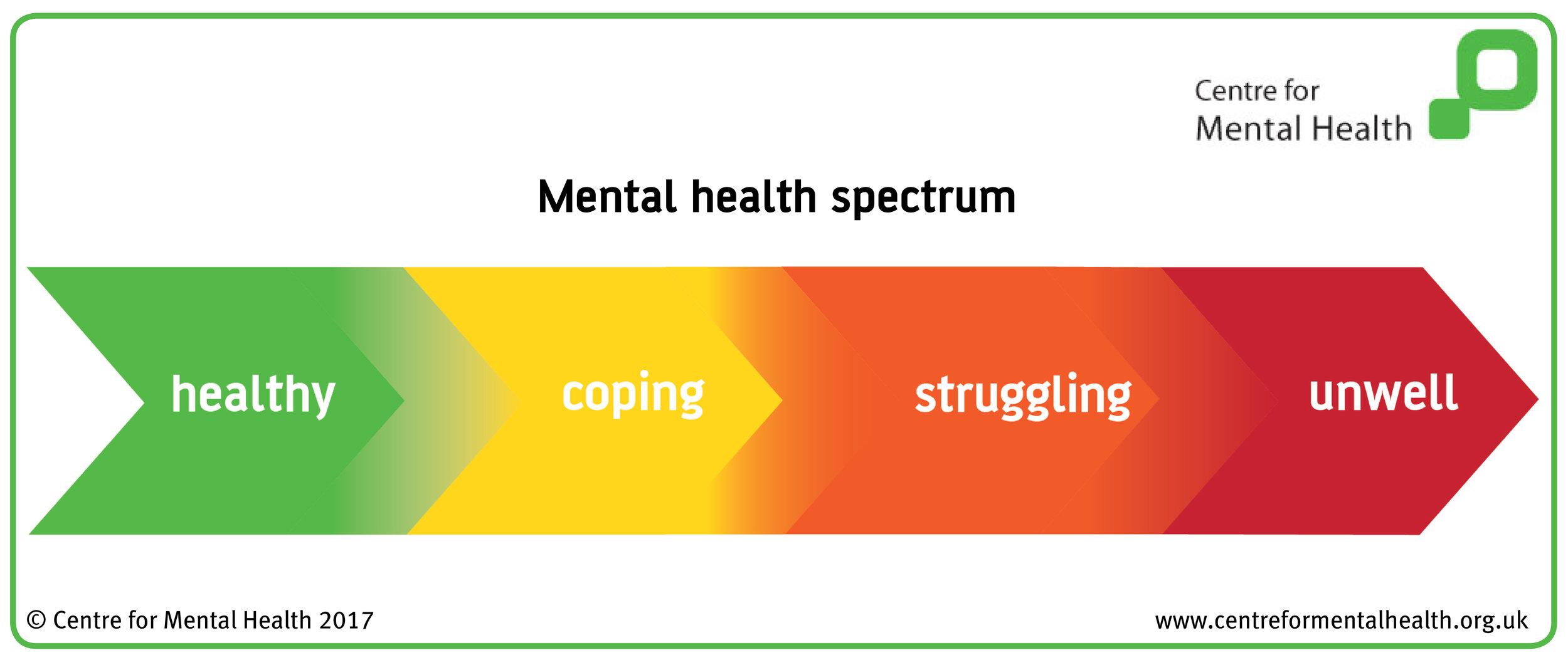 mental_health_spectrum_final new.jpg