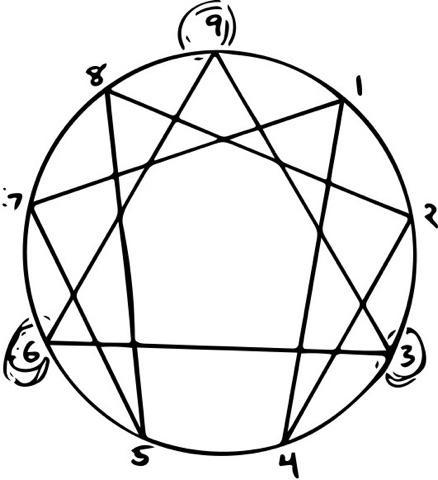 E9 diagram .jpg