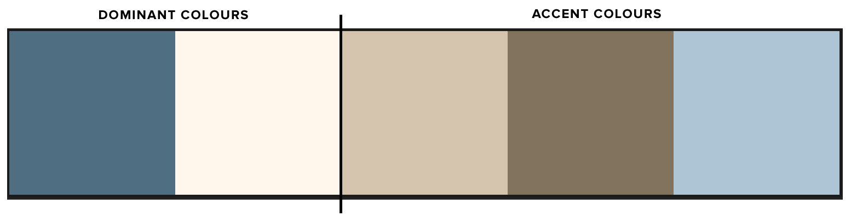 Dominant vs. accent colours