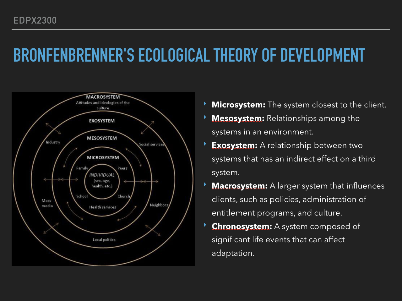 Bronfenbrenner's Ecological Theory of Development