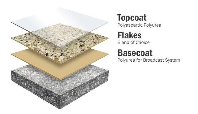 flooring chips.jpg