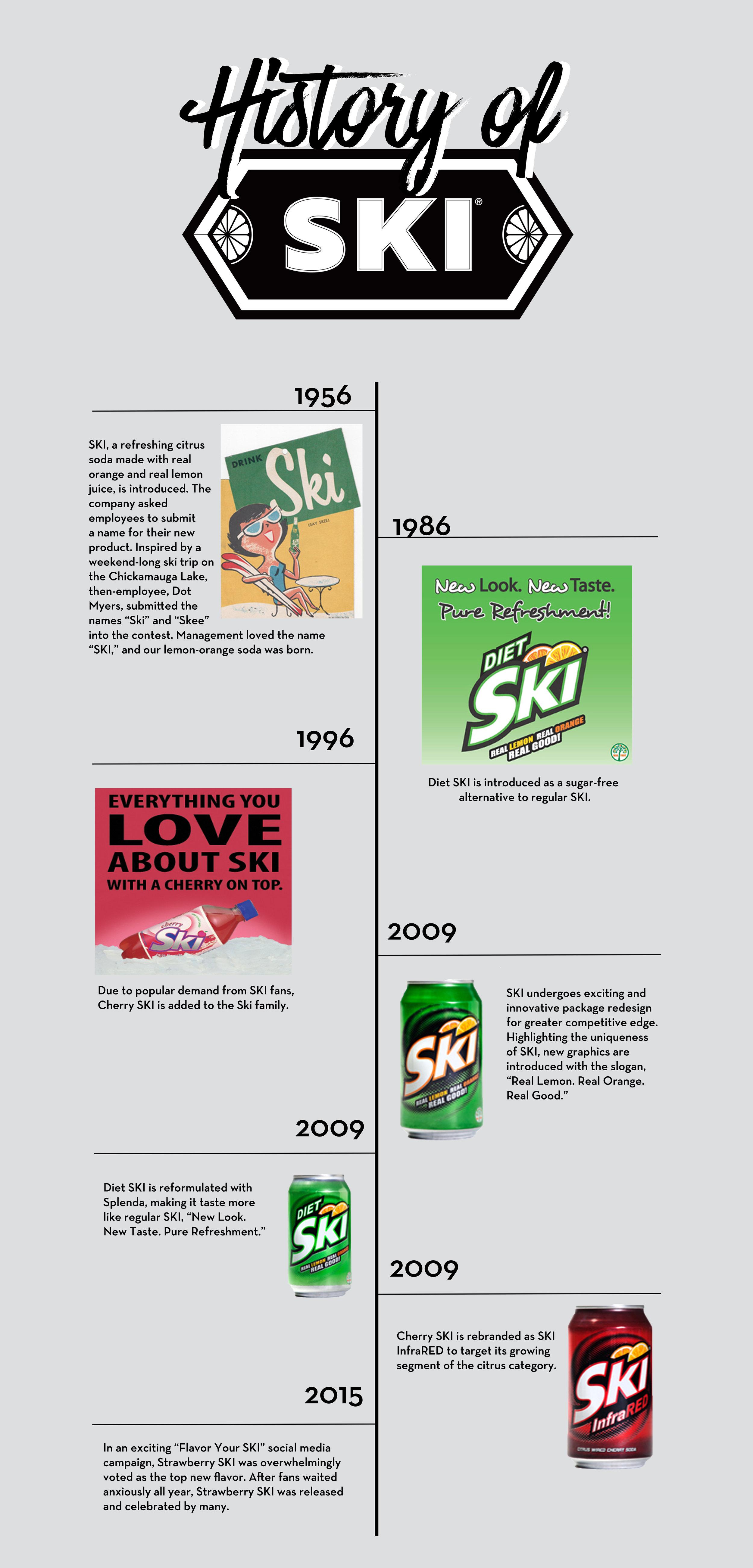SKI History.jpg