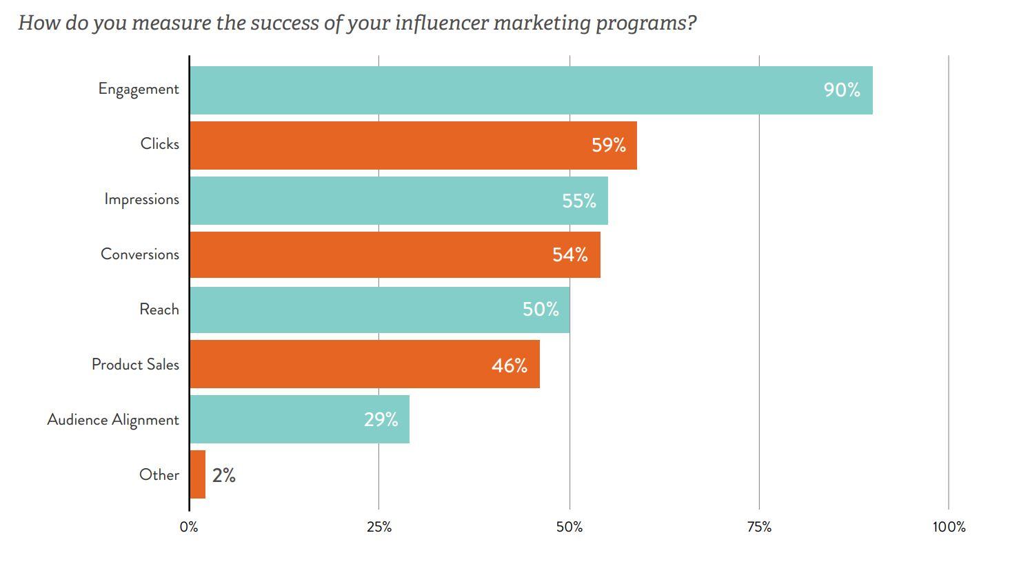 influencer survey.JPG