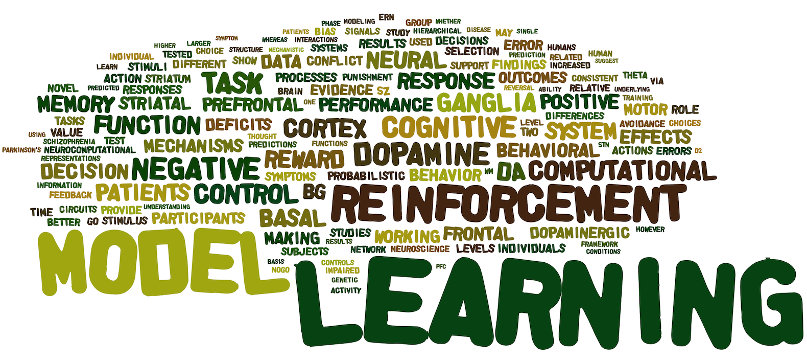 wordle2014.png