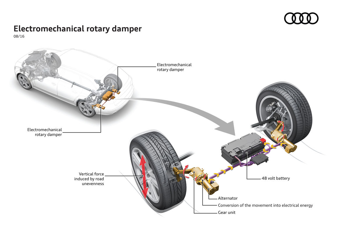 eROT diagram, per Audi's website.