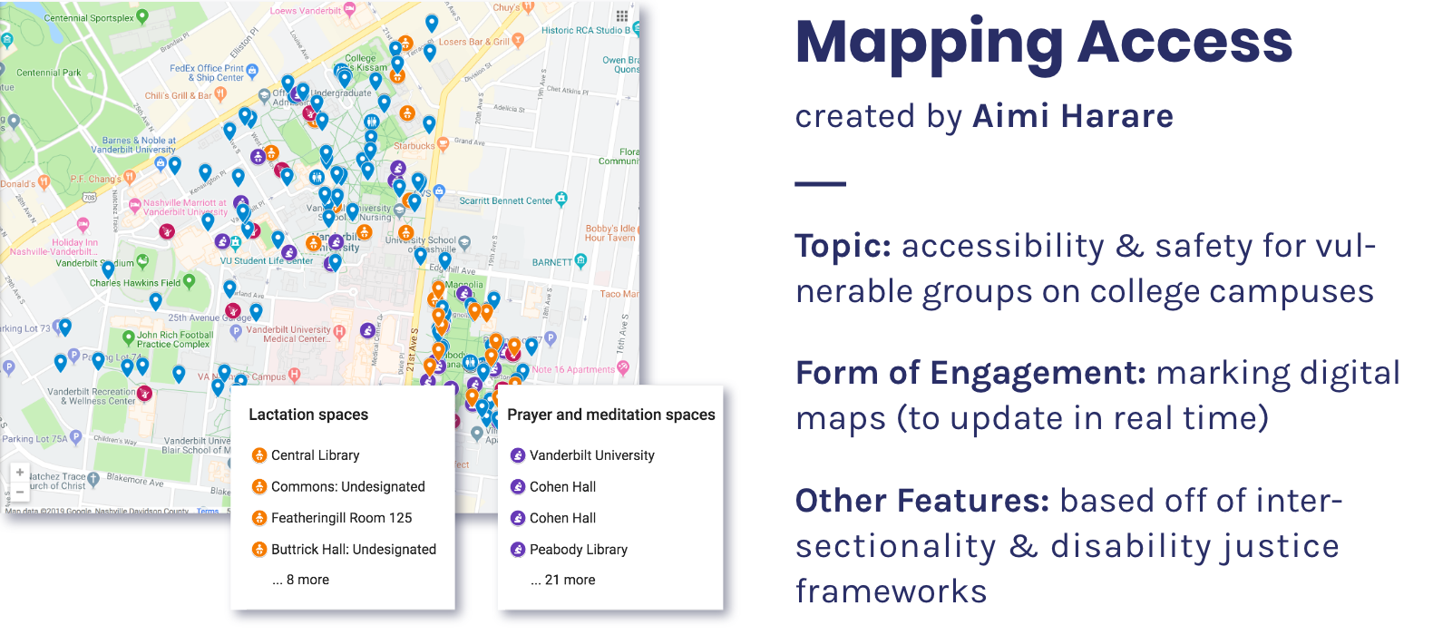 https://www.mapping-access.com/mapping-access-methodology
