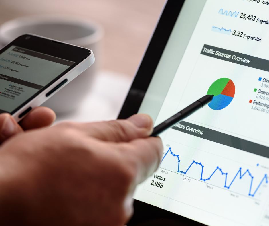 Markedsføring | Synlighet | Analyse | Tynset | Røros | Fjellregionen | DigiKo