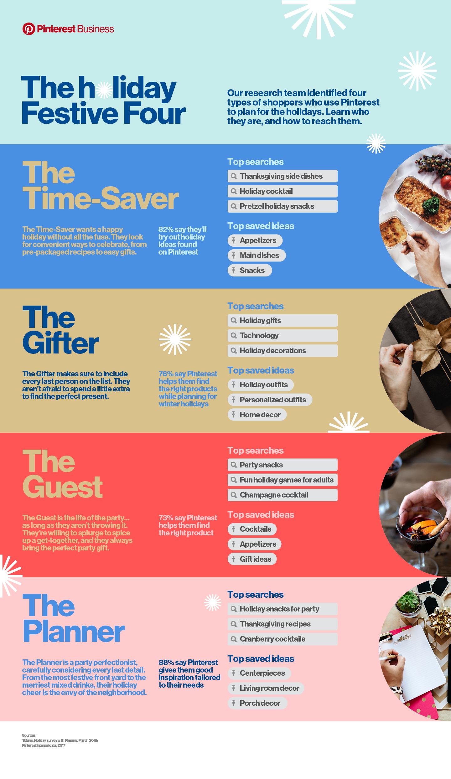 Infografía original de  Pinterest para Empresas
