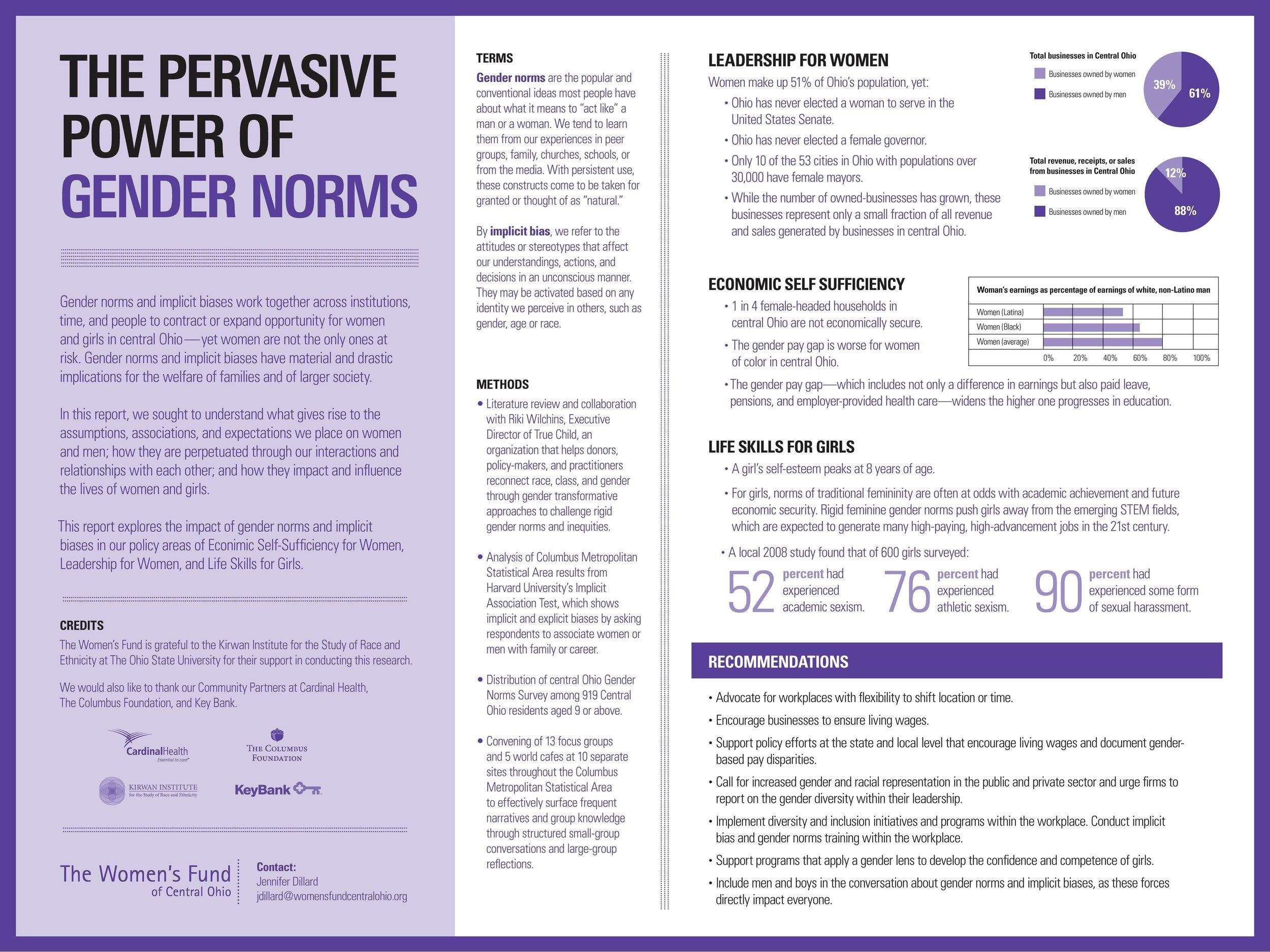 160816 WFCO Pervasive Power of Gender Norms Poster (Final).jpg