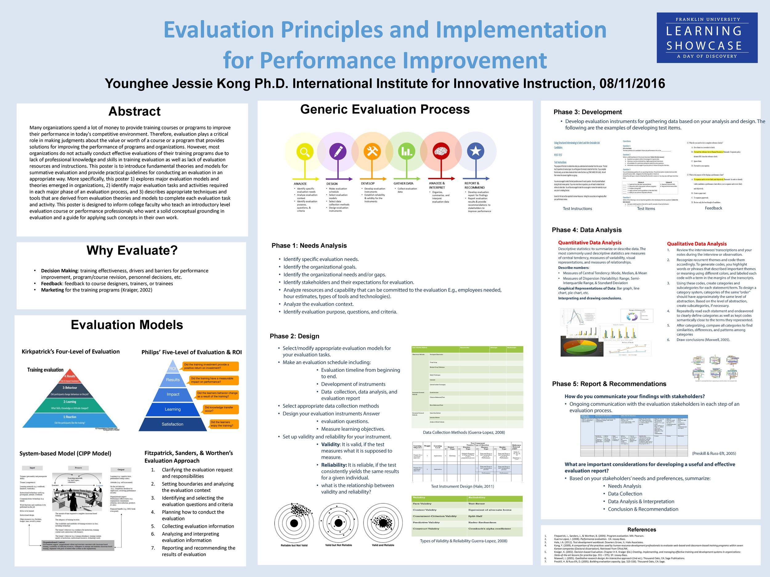 KongY EvaluationPrinciplesImplementation.jpg