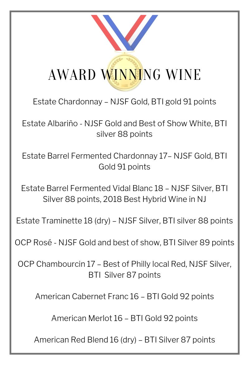 White Horse's most recent awards, as judged by the Beverage Tasting Institute (BTI).