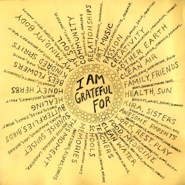 Worthy Beyond Purpose I am Grateful