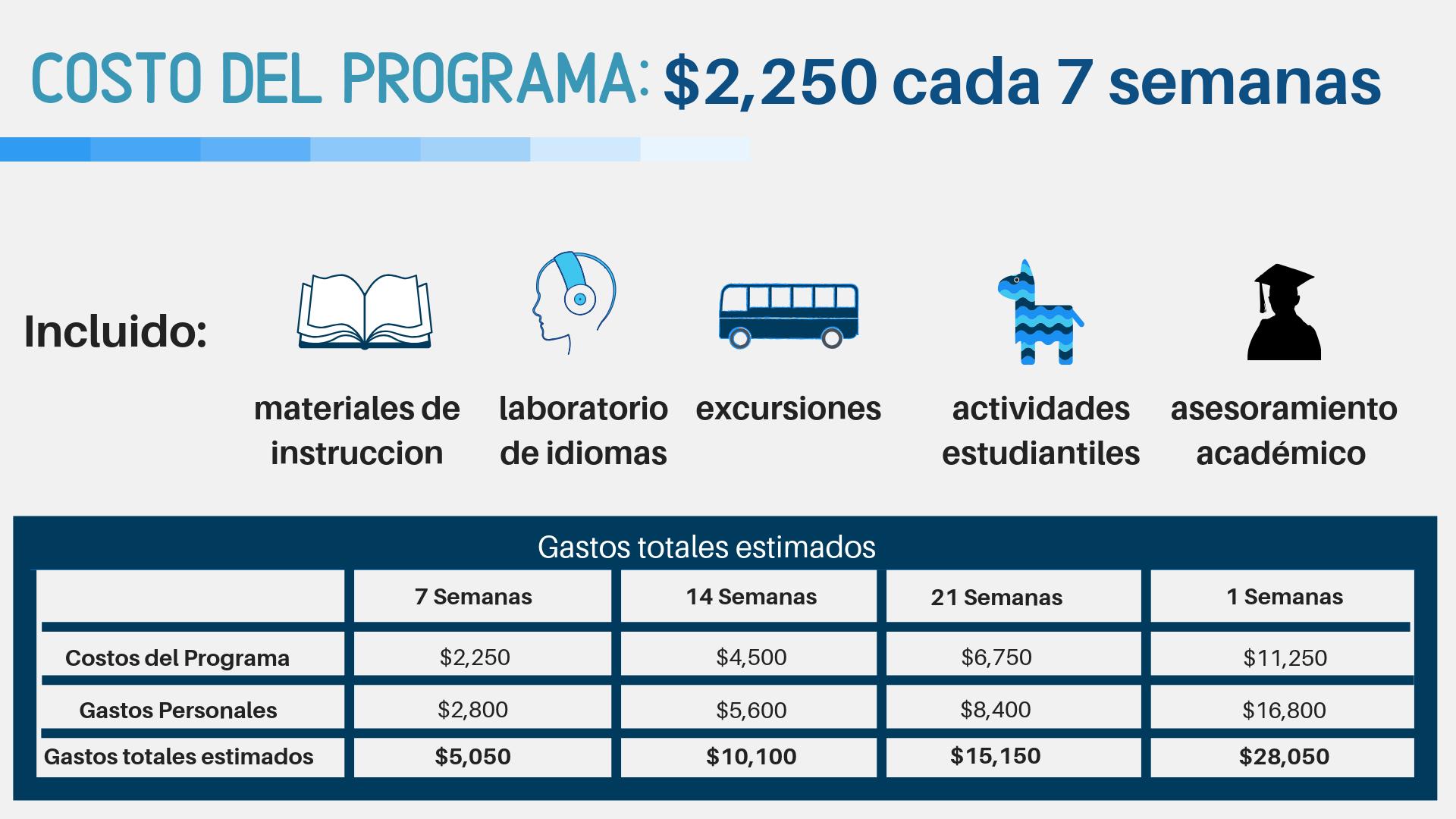Access Slide Deck 2019 Espanol (1).png