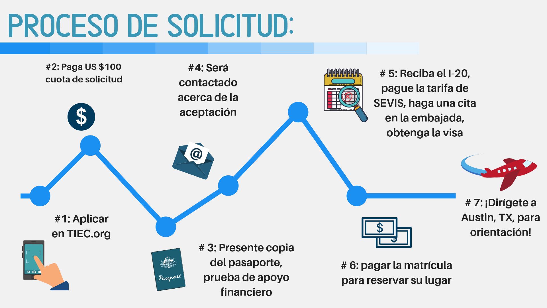 Access Slide Deck 2019 Espanol (3).png