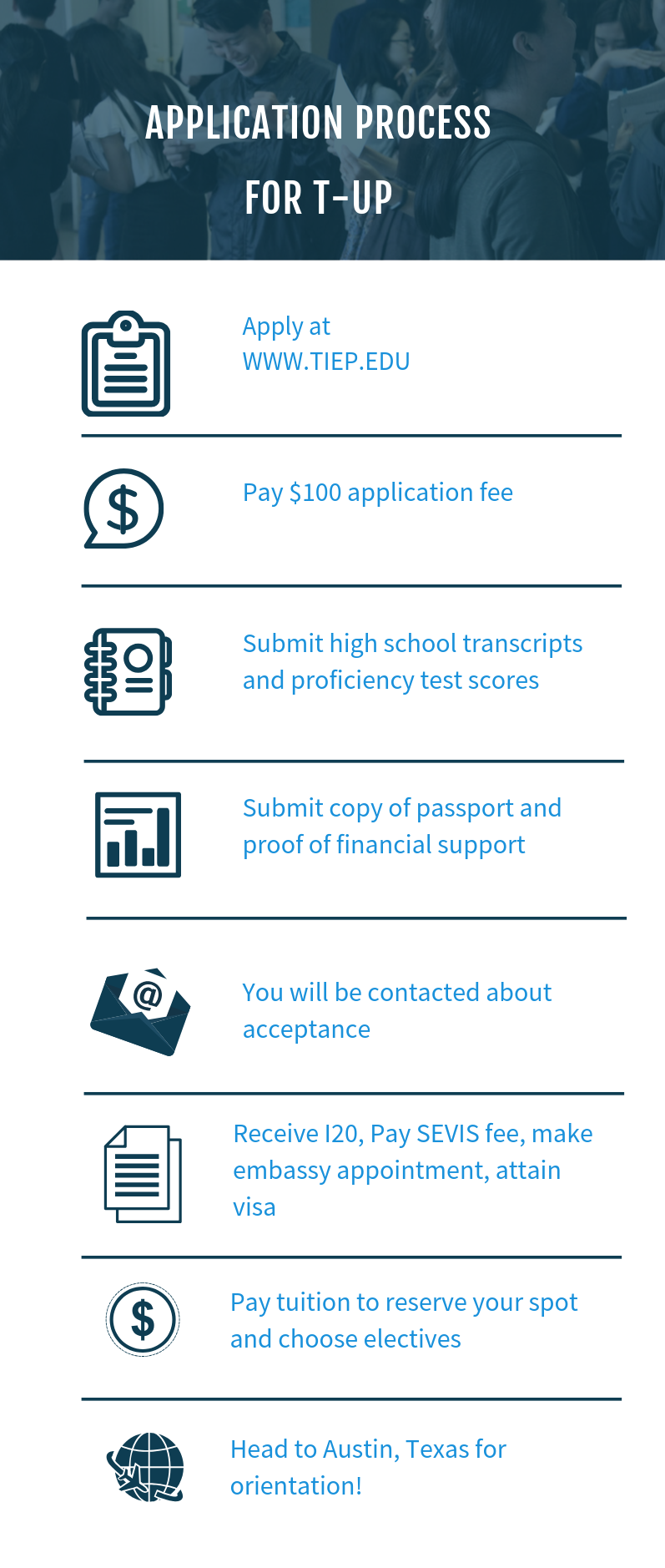 Application Process for T-UP (4).png