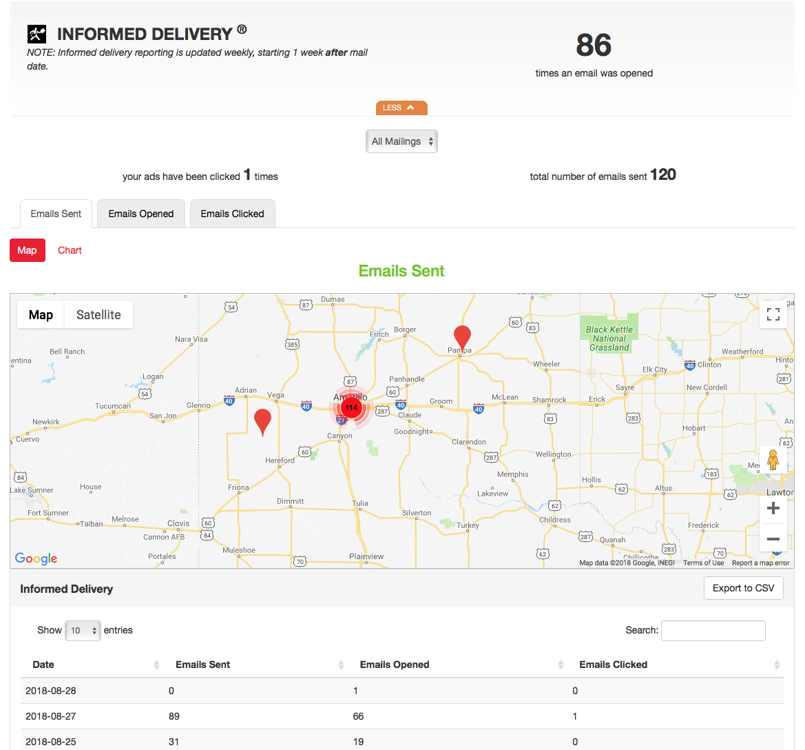 Screen shot of PPS Plus Informed Delivery® dashboard
