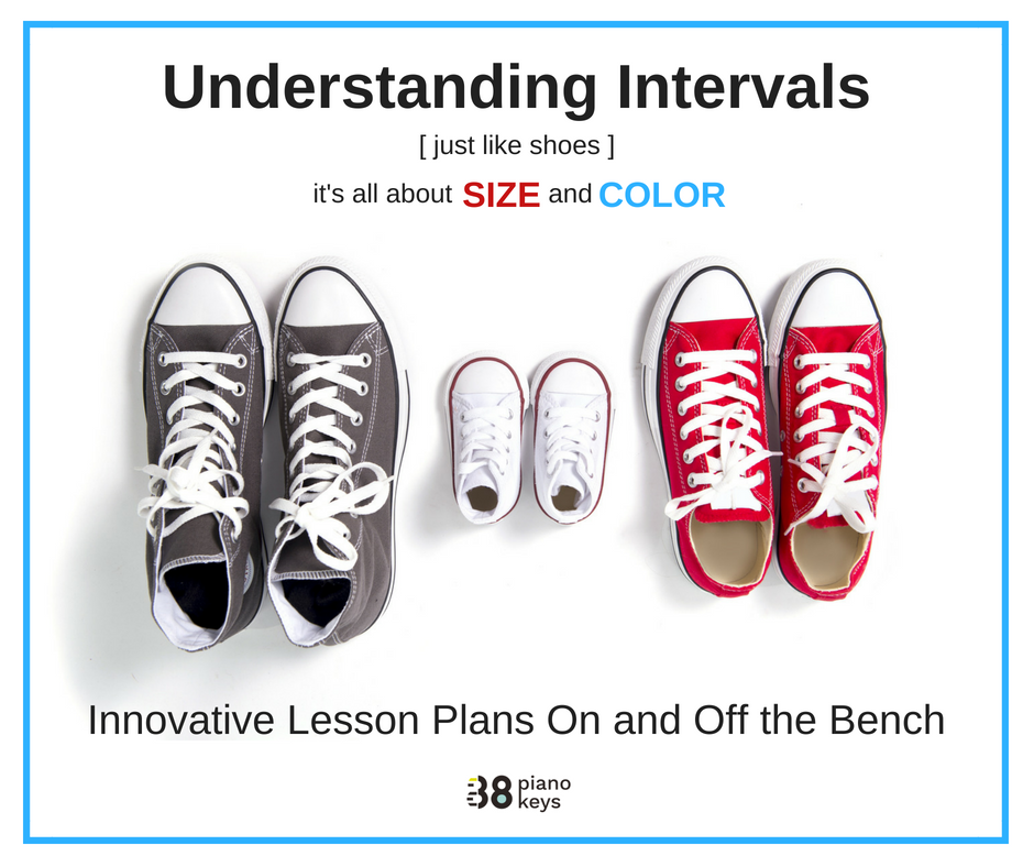 Understanding-Intervals.png