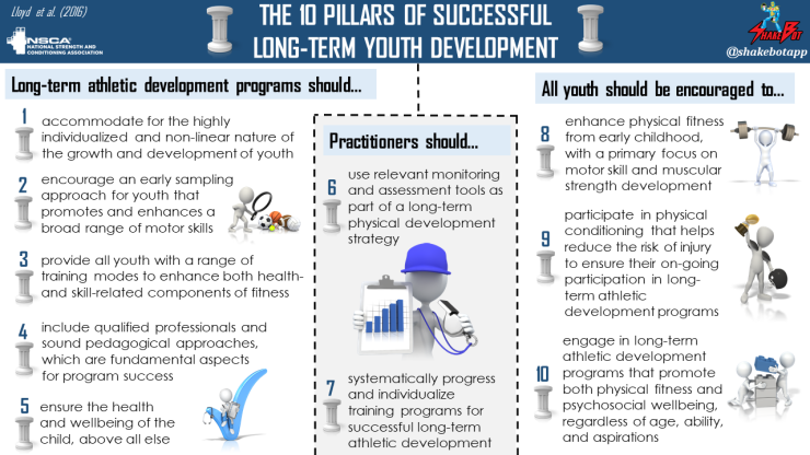 nsca-10-pillars-of-successful-long-term-youth-development.png