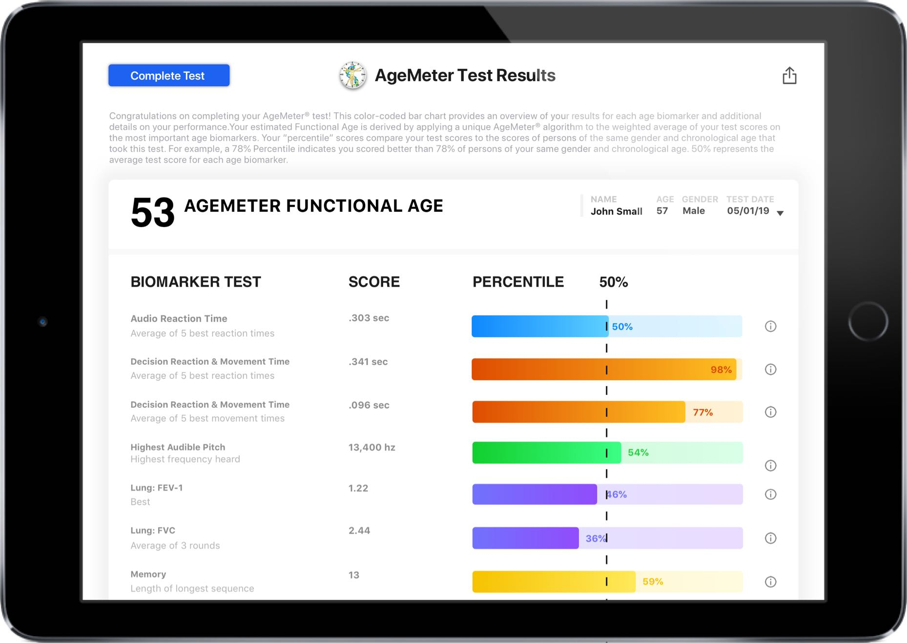 Detailed Results - Every test delivers a detailed report breaking down each biomarker result which can be saved or printed in a tap.