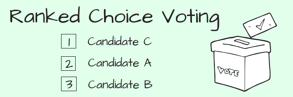 Ranked Choice Voting.png
