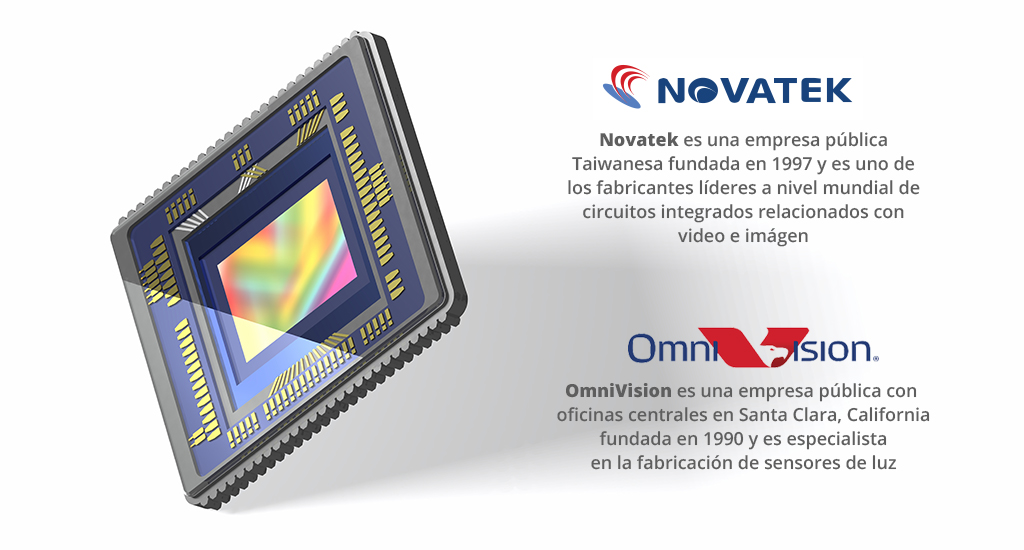 Molvu M4 usa NOVATEK para el procesador principal y OMNIVISION para el sensor de luz
