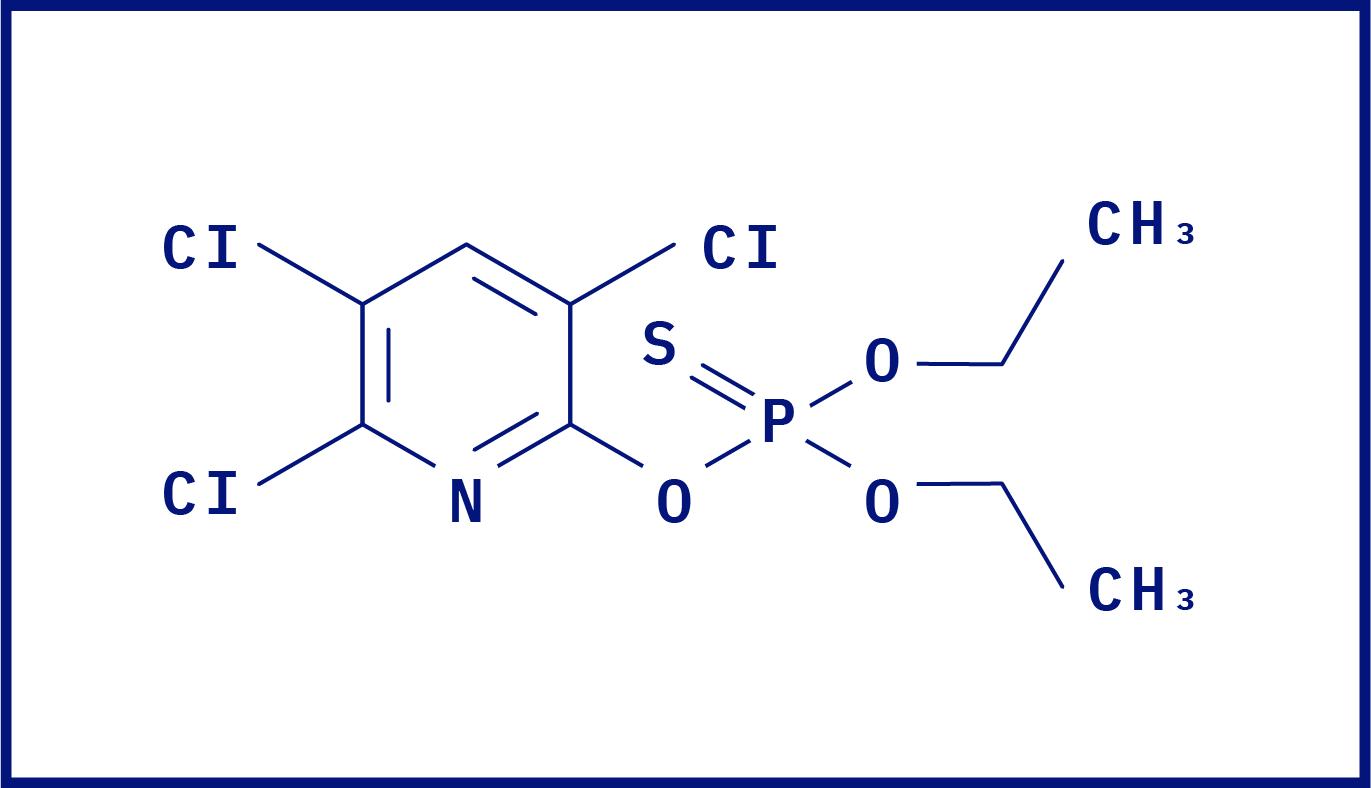 Kemična formula klorpirifosa