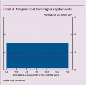 BoE chart.png