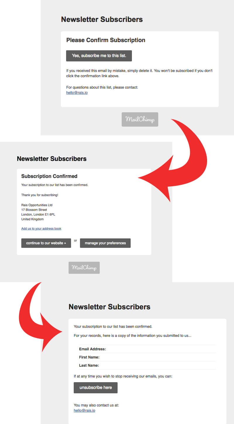 Bland Mailchimp default double opt in process
