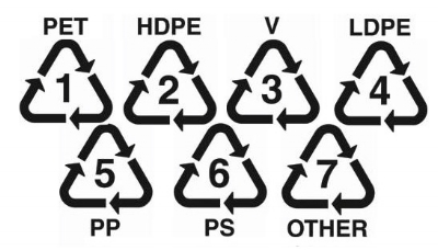 OWM also provides solutions for the sorting, washing and pelletising of a variety of mixed grade plastics. Currently, in the process of supplying rPET, HDPE, LDPE and PP to a range of value adders within Pakistan, Malaysia, Vietnam and China. If interested kindly contact us.