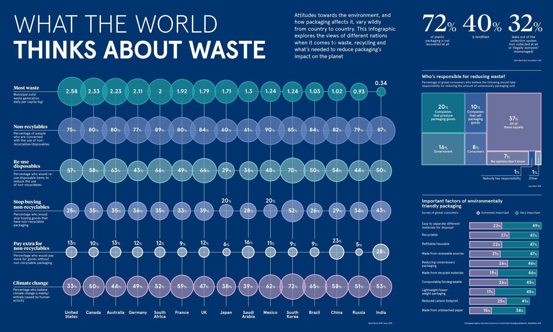 world-waste.jpg
