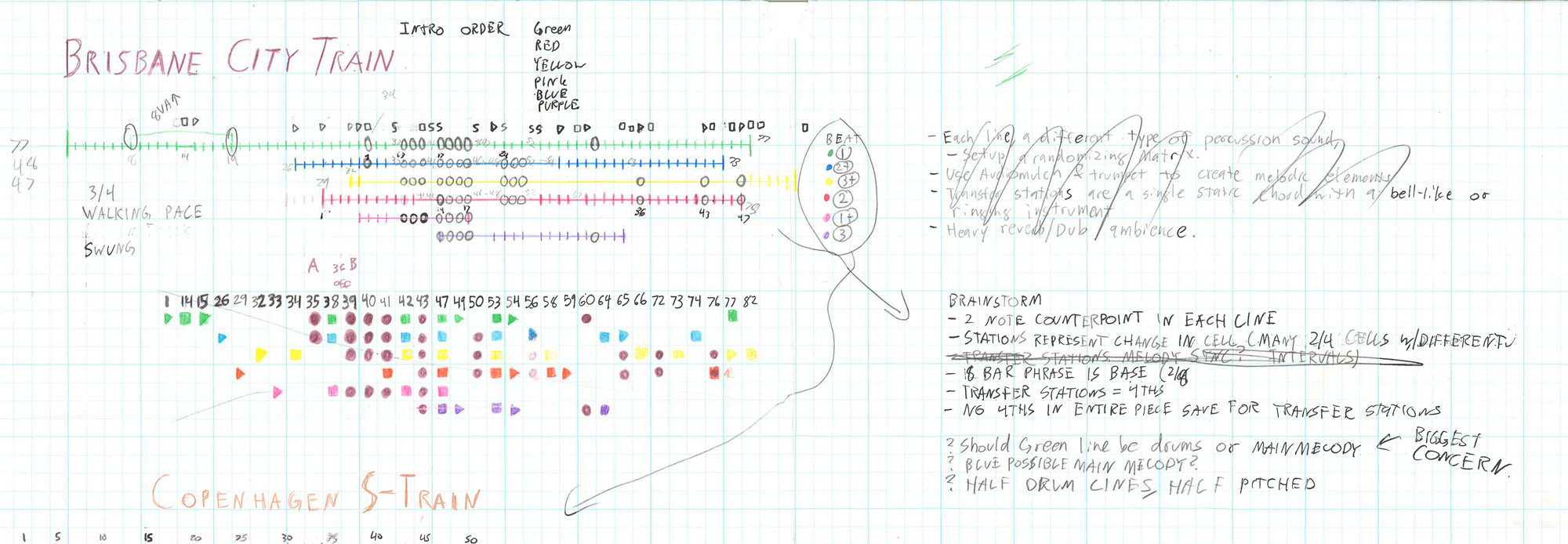 """Below the main line sketch of the Copenhagen map you can see some instructions for live play. My hope was that I could learn to """"Play"""" this piece live using the Ableton Push 2. I tried it once and abandoned it. Since this was a fully digital piece, doing it live would have been superfluous anyway."""
