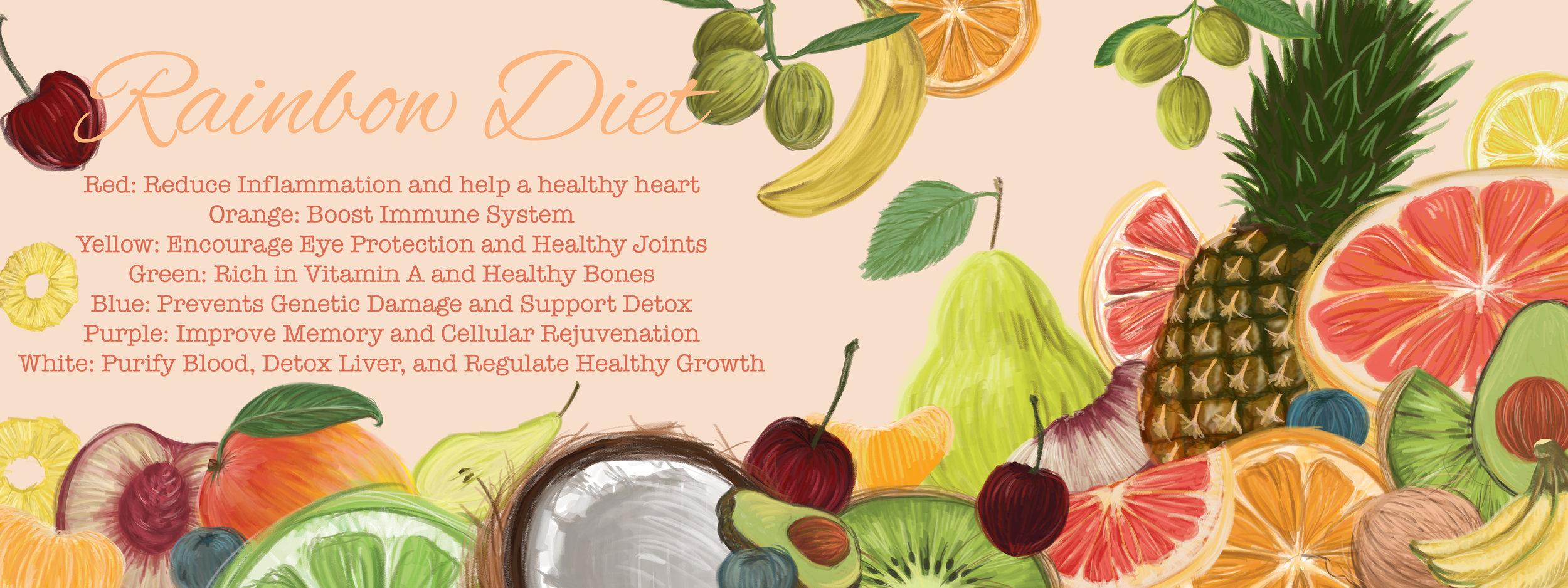 Rainbow Diet.jpg