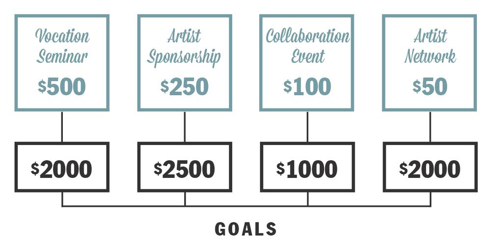 donations_info.jpg