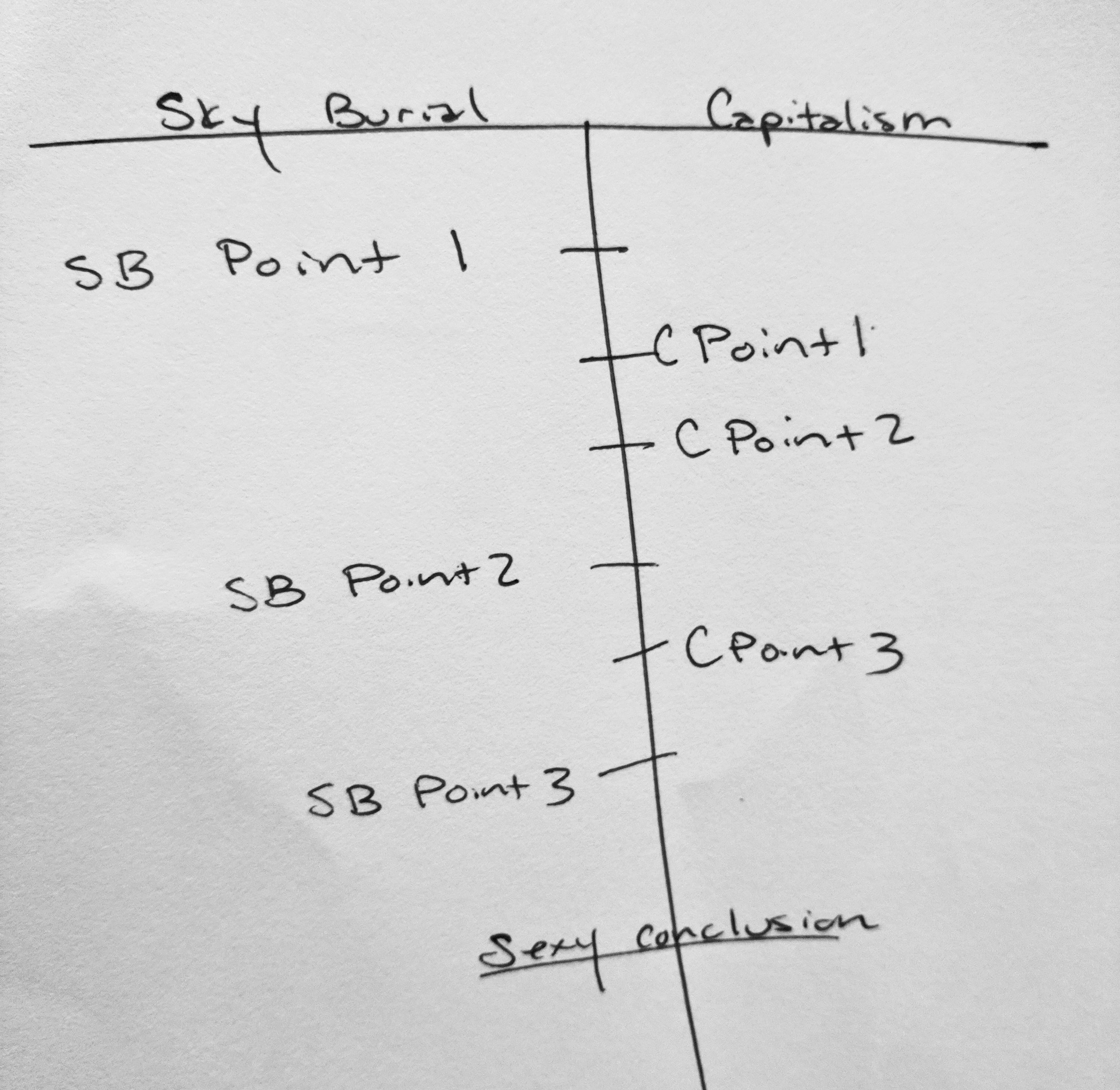 Hi tech t chart.jpg