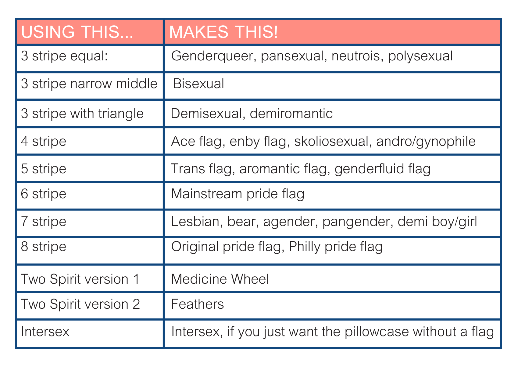 pattern guide table.png