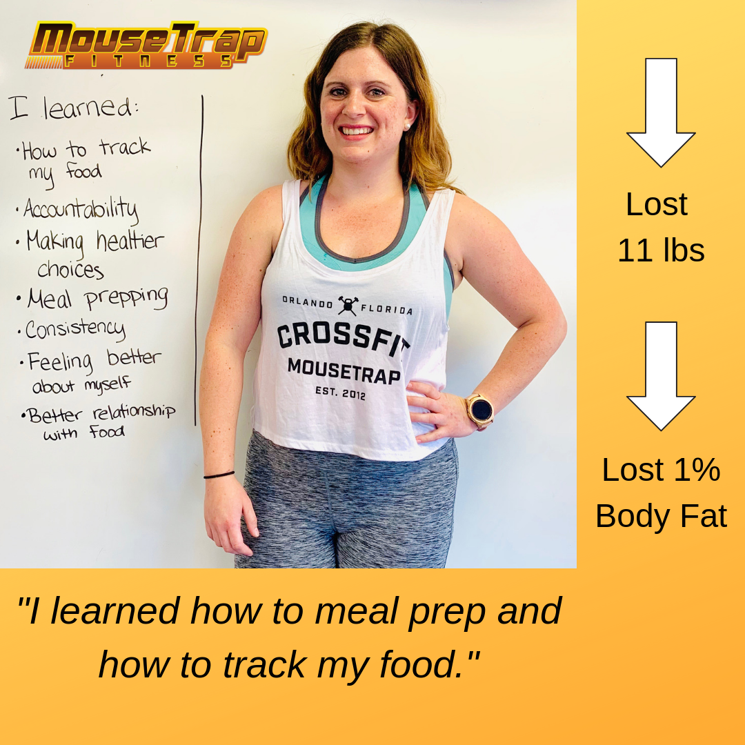 I learned how much food I need for my body composition and performance goals (2).png